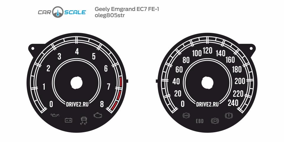 GELLY EMGRAND EC7 02