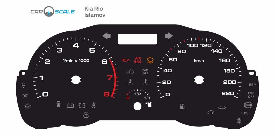 KIA RIO 02