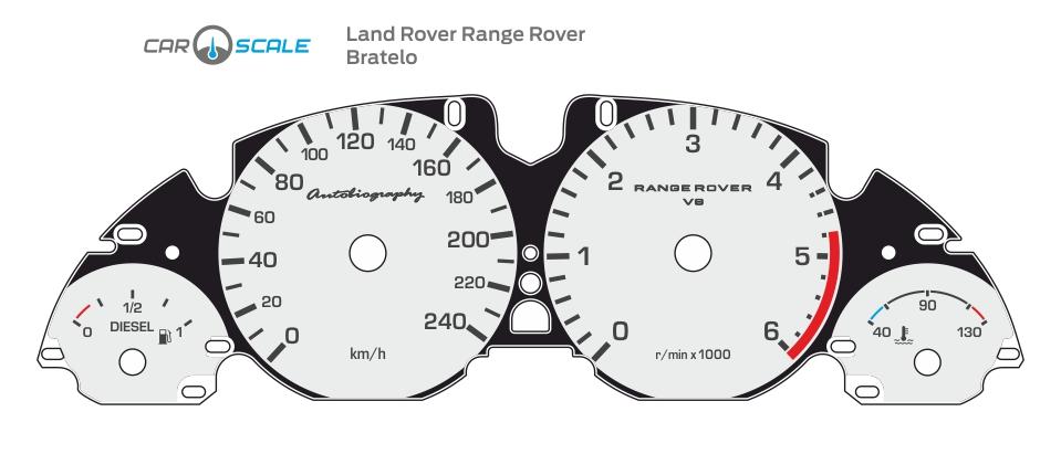 LAND ROVER RANGE ROVER 02
