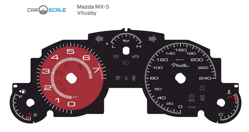MAZDA MX-5 02