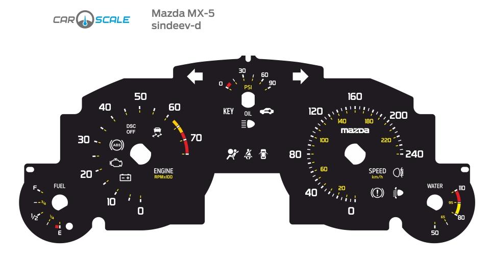 MAZDA MX-5 06