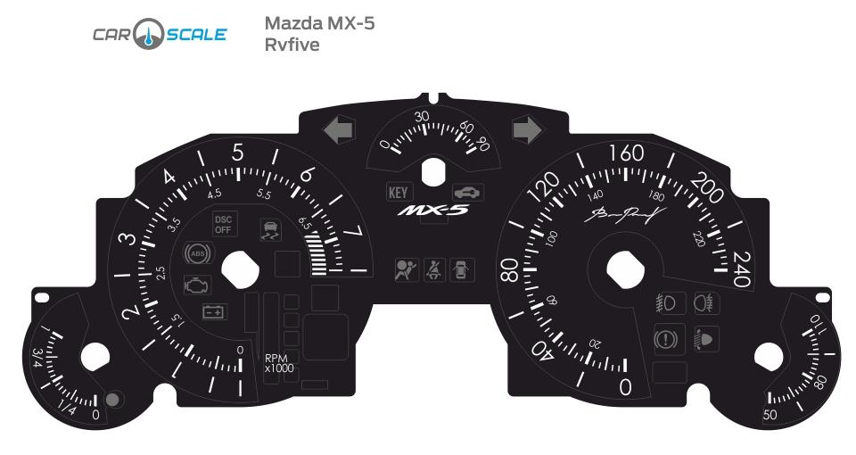 MAZDA MX-5 10