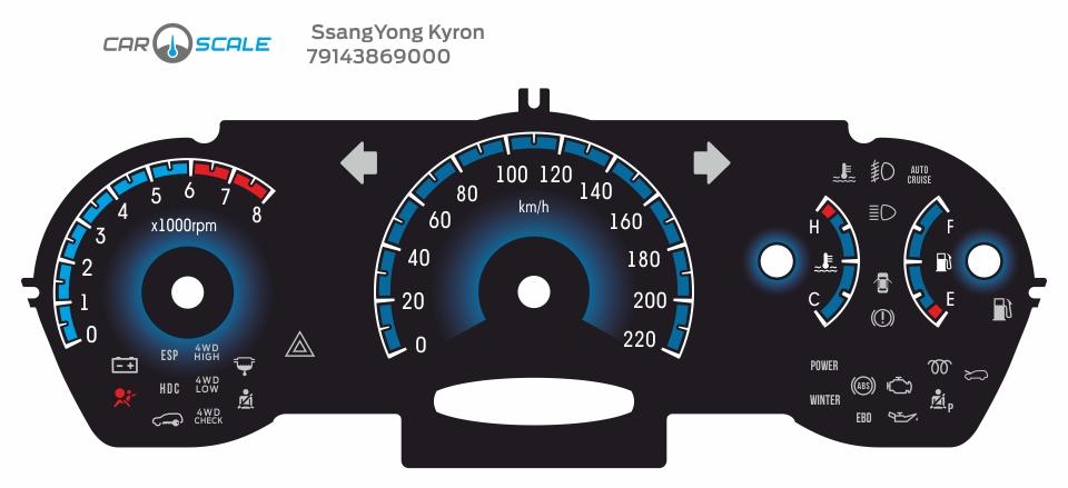 SSANGYONG KYRON 05